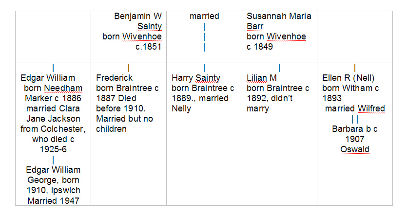 sainty-family-tree-in-jpeg